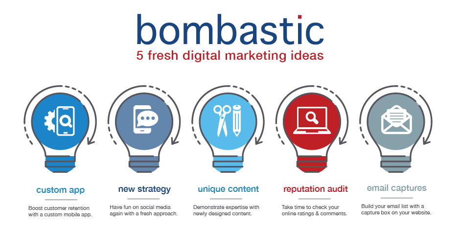 fresh digital marketing ideas